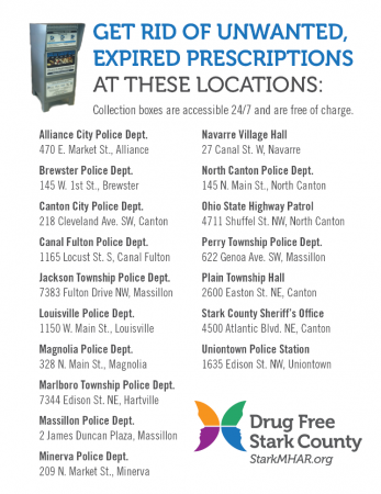 drug-drop-boxes
