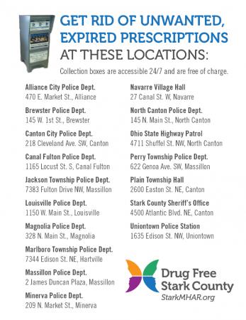 drug-drop-boxes