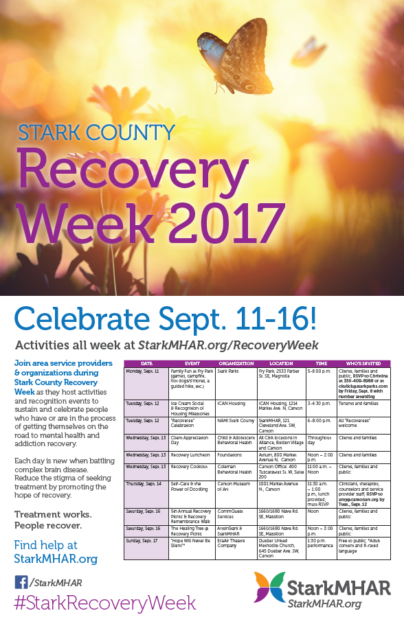 Recovery Week poster