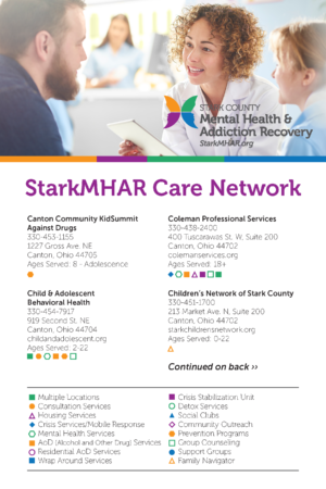 CARE NETWORK CARD