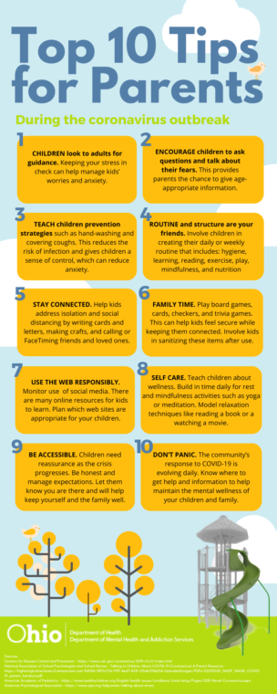COVID-19 TIPS FOR PARENTS INFOGRAPHIC