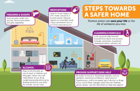 SAFE HOME INFO GRAPHIC