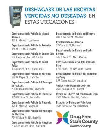 TARJETA DE UBICACIÓN DE LA CAJA DE GOTAS DE DROGAS